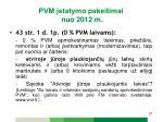 pvm statymo pakeitimai nuo 2012 m16