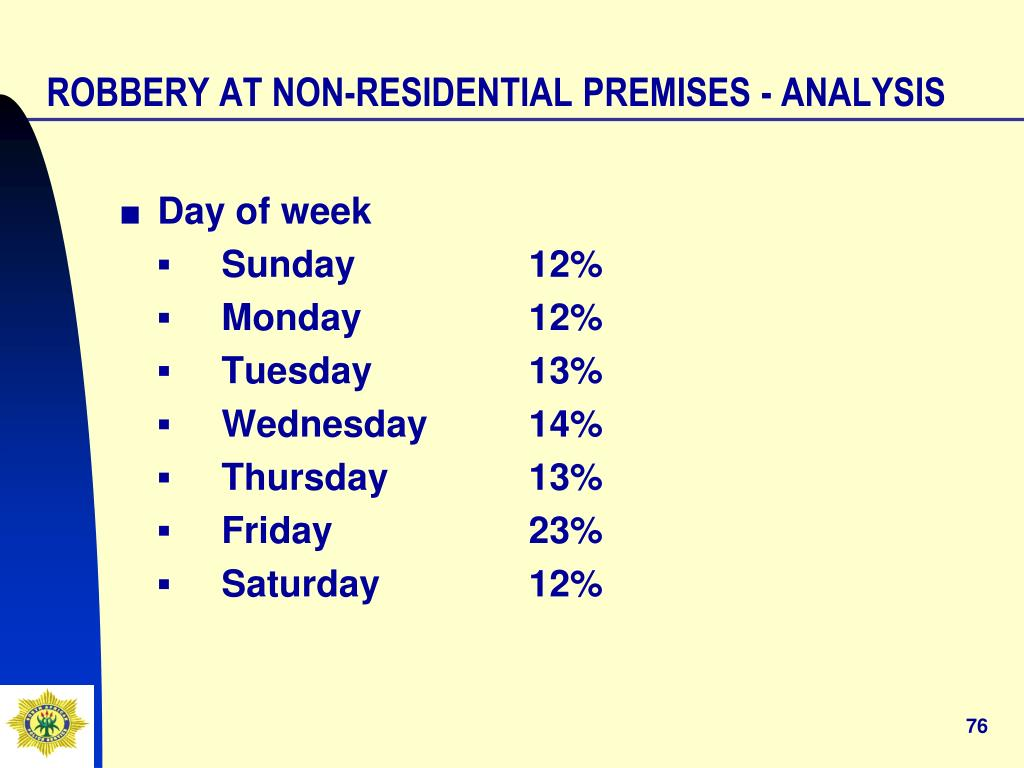 ROBBERY AT NON-RESIDENTIAL PREMISES - ANALYSIS