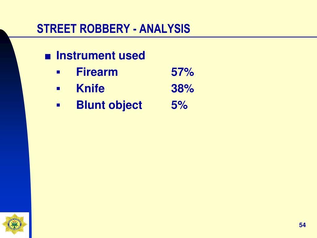 STREET ROBBERY - ANALYSIS