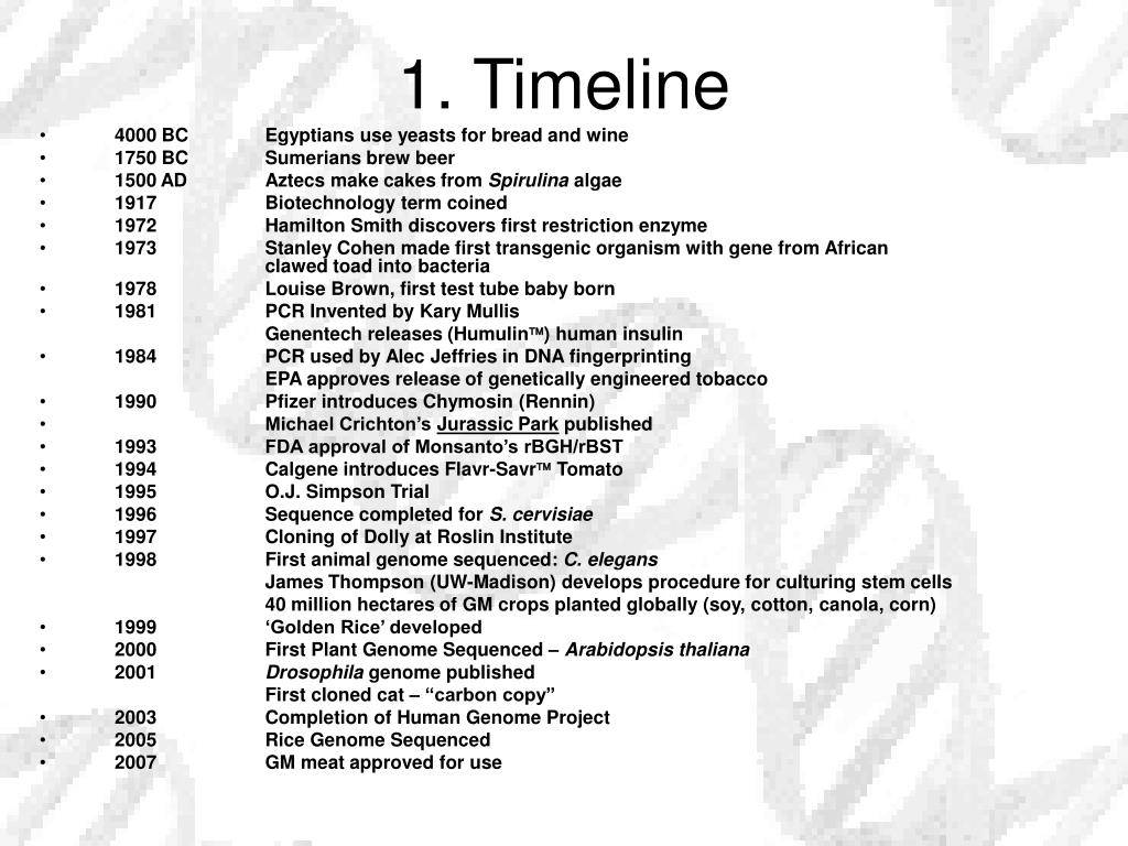 1. Timeline