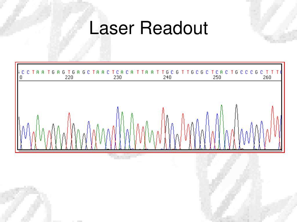 Laser Readout