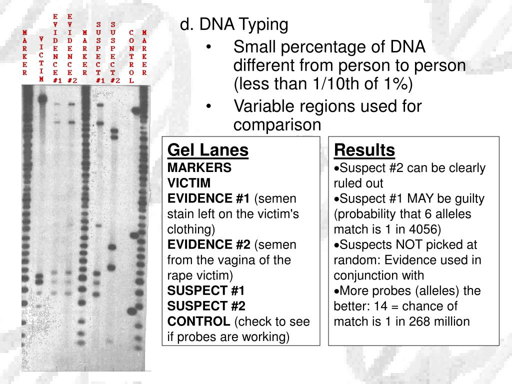 d. DNA Typing