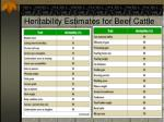 heritability estimates for beef cattle