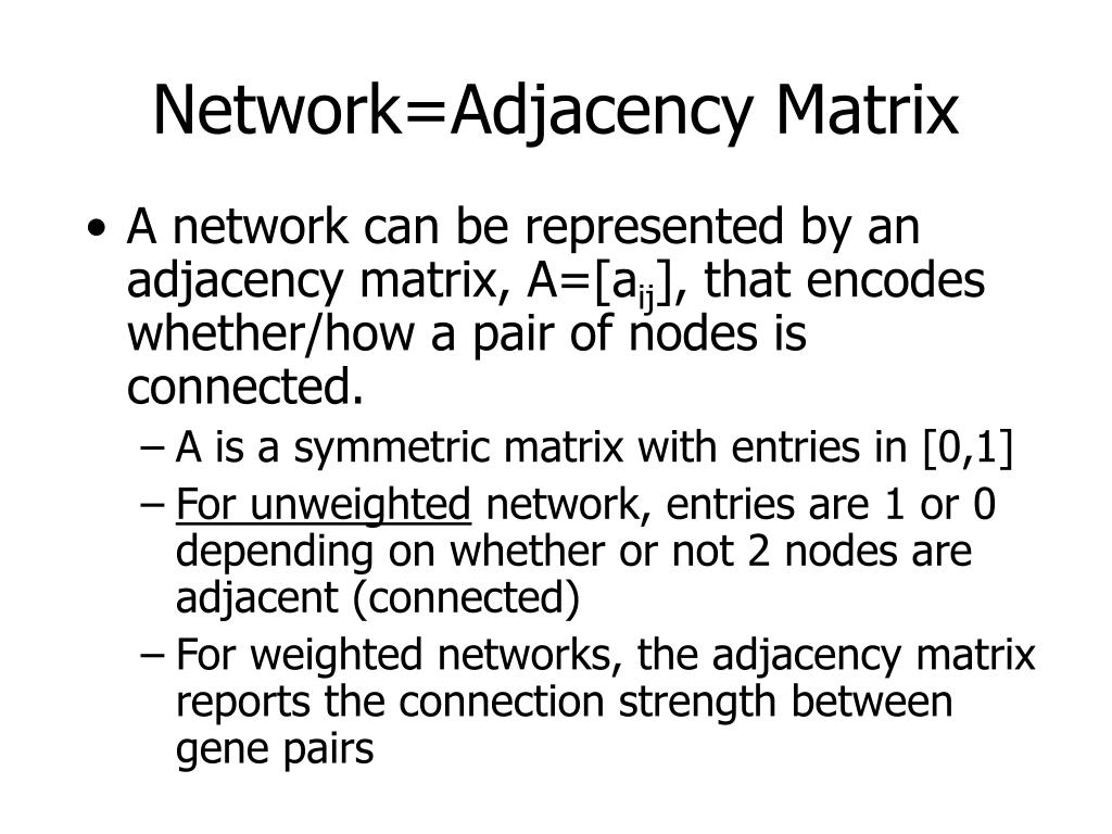 Network=Adjacency Matrix