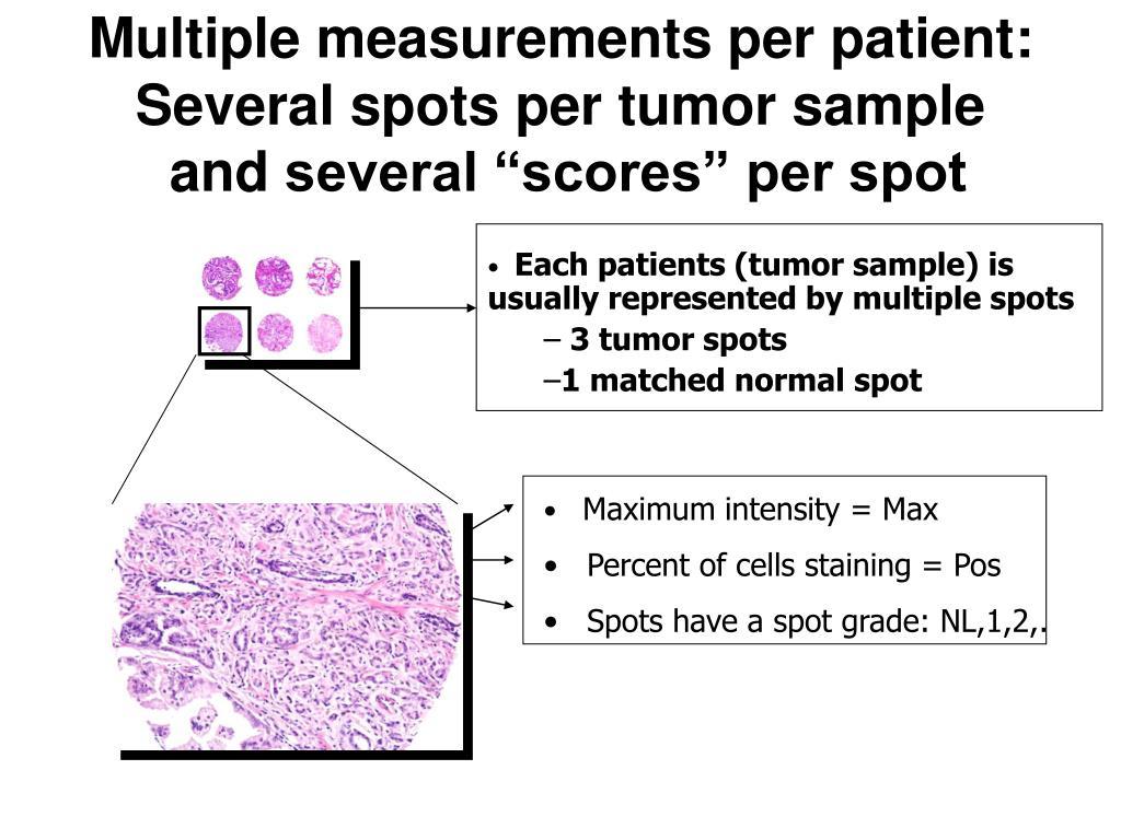Multiple measurements per patient: