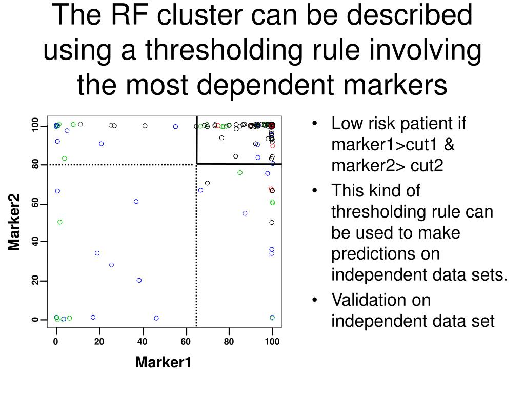 The RF cluster can be described using a thresholding rule involving the most dependent markers