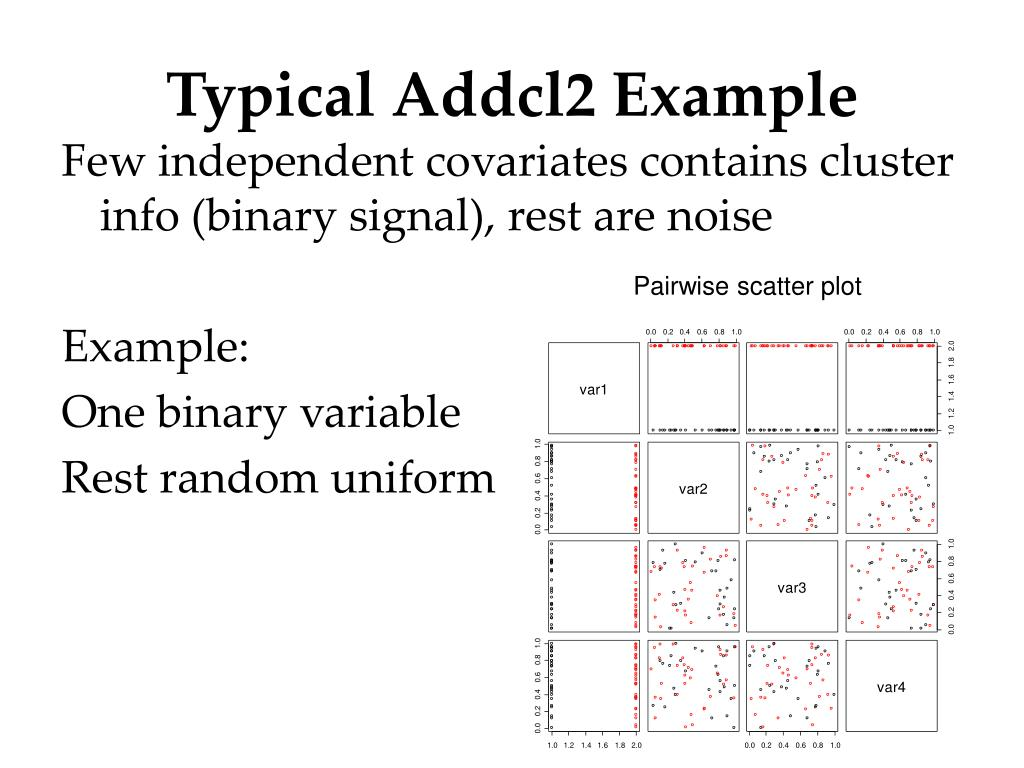 Typical Addcl2 Example