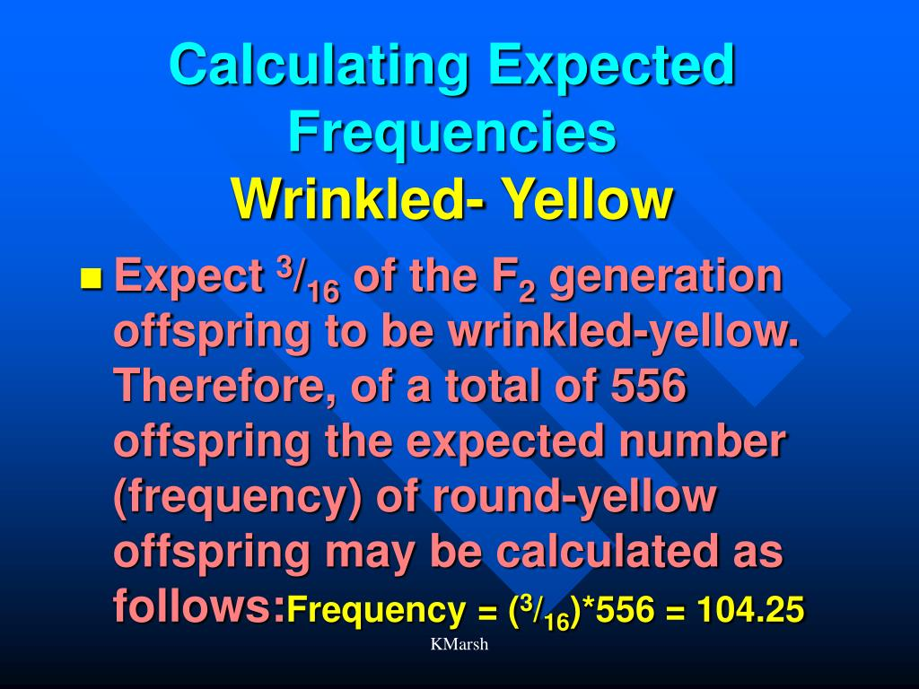 Calculating Expected Frequencies