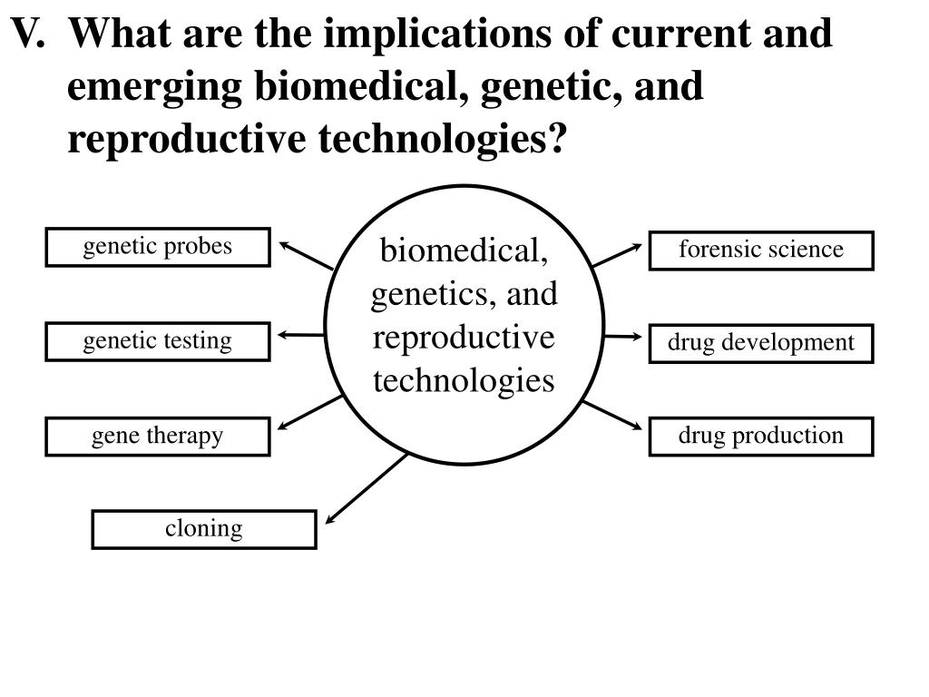 V.What are the implications of current and emerging biomedical, genetic, and reproductive technologies?