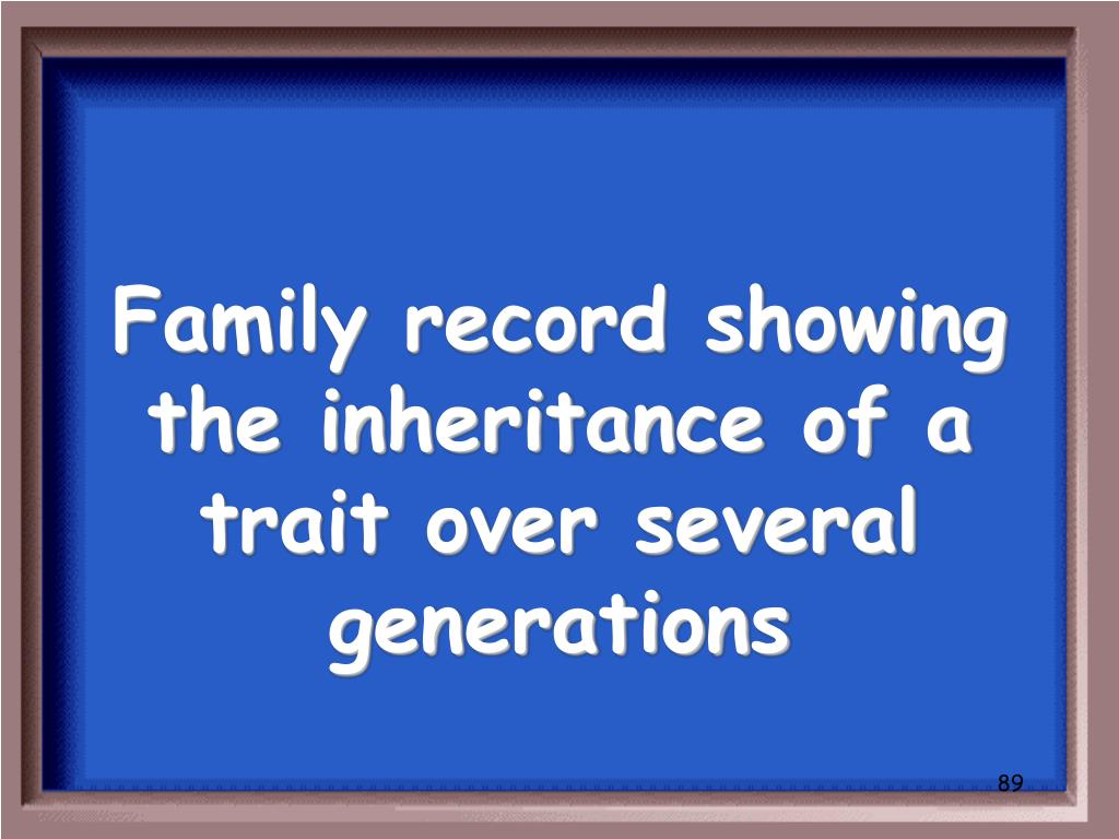 Family record showing the inheritance of a trait over several generations