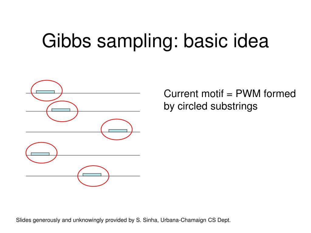 Gibbs sampling: basic idea