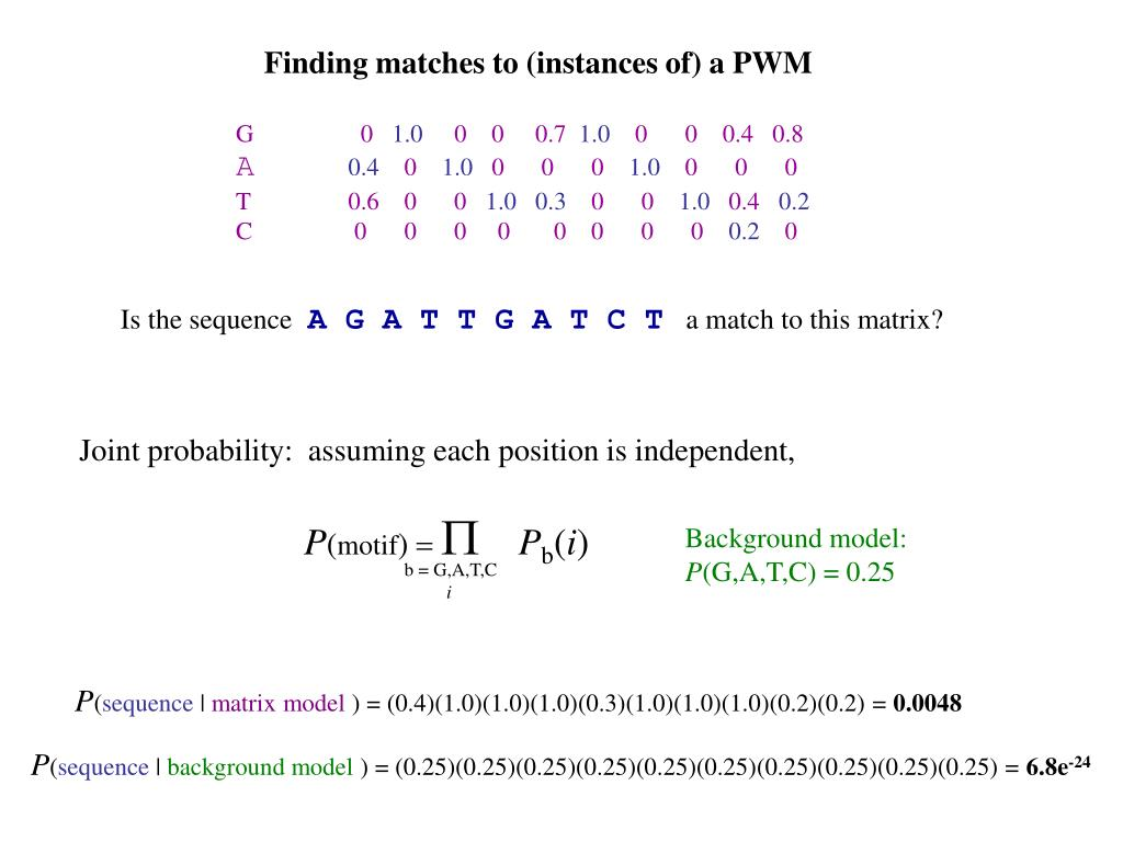 Finding matches to (instances of) a PWM