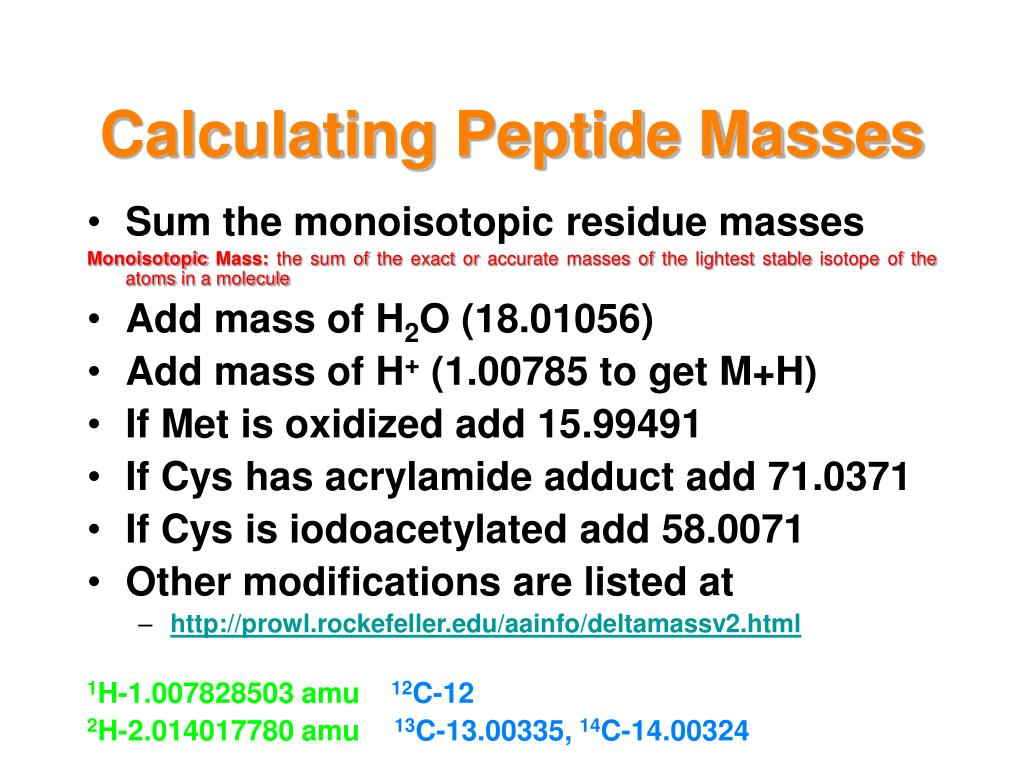 Calculating Peptide Masses