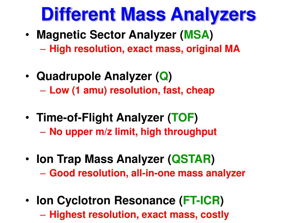 Different Mass Analyzers