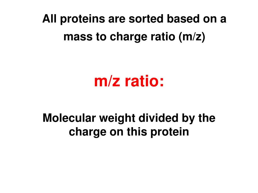 All proteins are sorted based on a