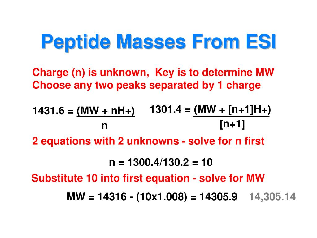 Peptide Masses From ESI