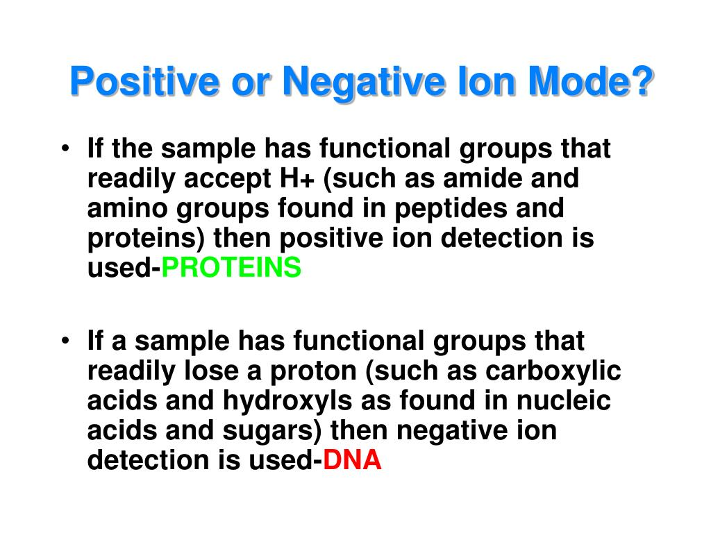 Positive or Negative Ion Mode?