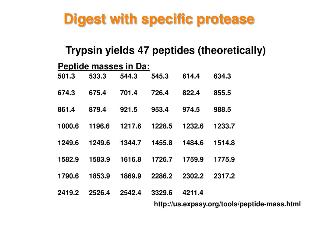 Digest with specific protease