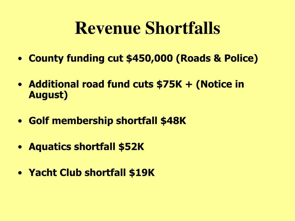Revenue Shortfalls