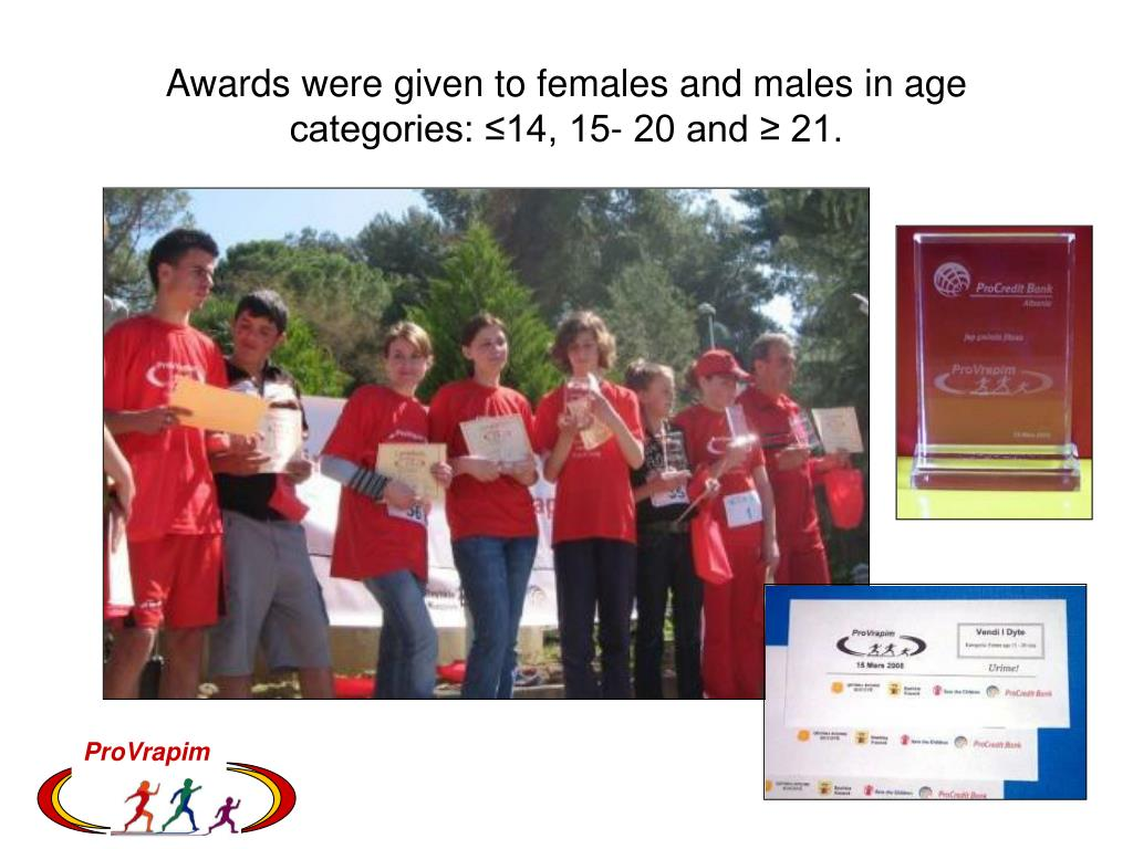 Awards were given to females and males in age categories: ≤14, 15- 20 and ≥ 21.