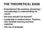the theoretical base