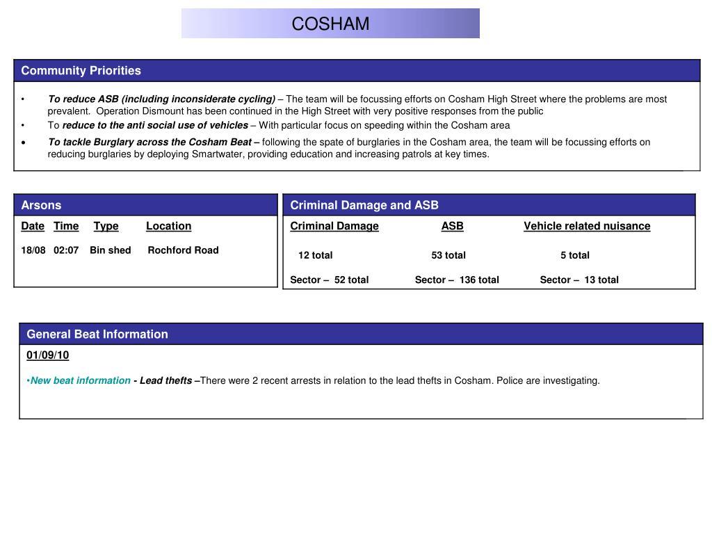 COSHAM