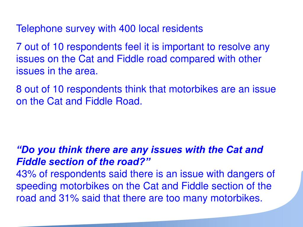 Telephone survey with 400 local residents