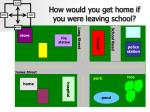 how would you get home if you were leaving school