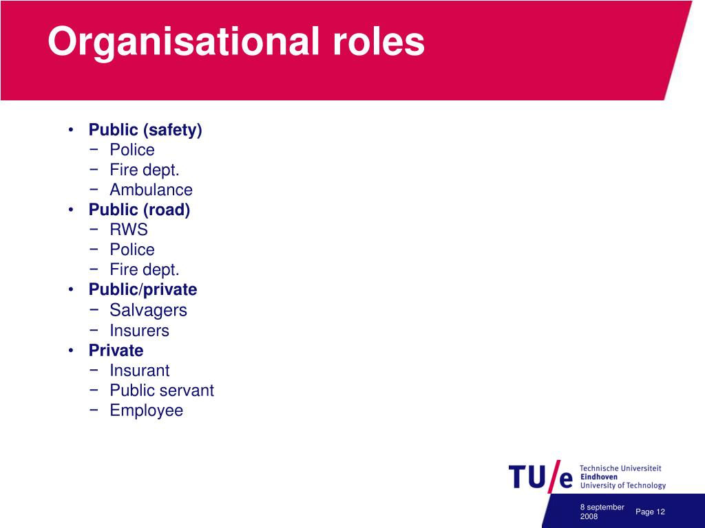 Organisational roles