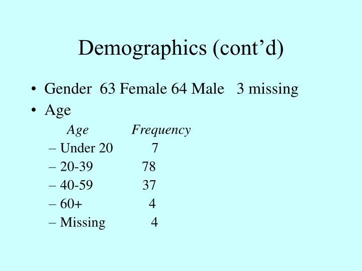Demographics (cont'd)