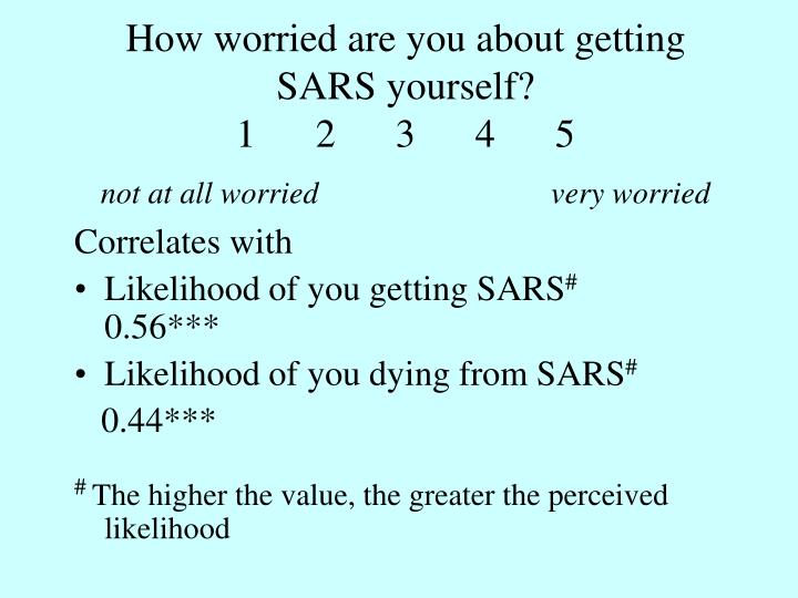 How worried are you about getting SARS yourself?