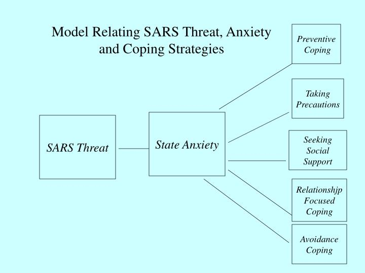 SARS Threat