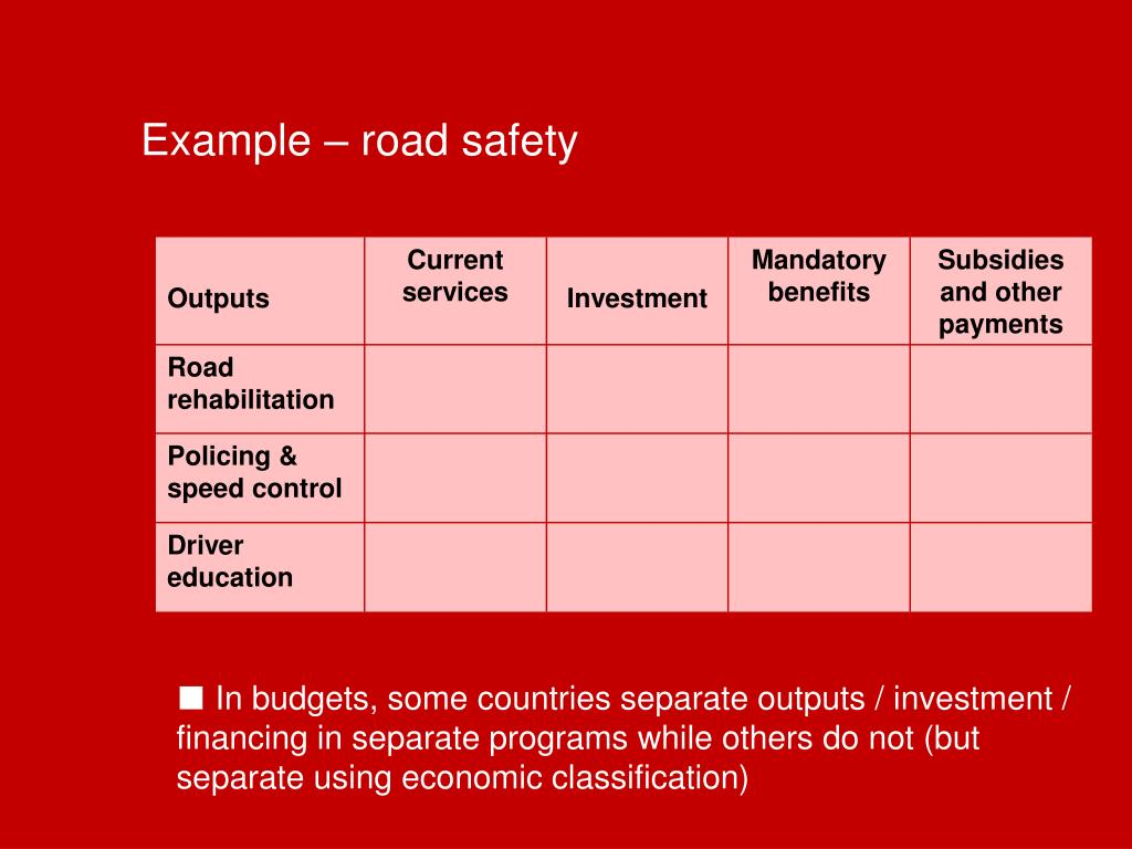 Example – road safety