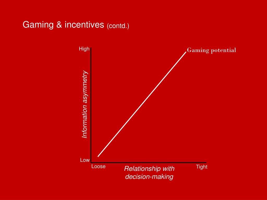 Gaming & incentives