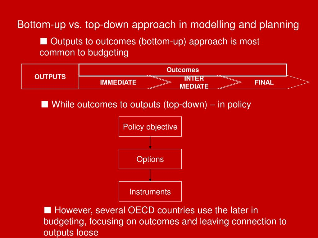 Bottom-up vs. top-down approach in modelling and planning