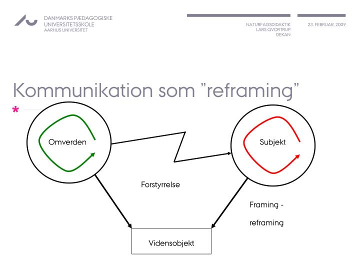 "Kommunikation som ""reframing"""