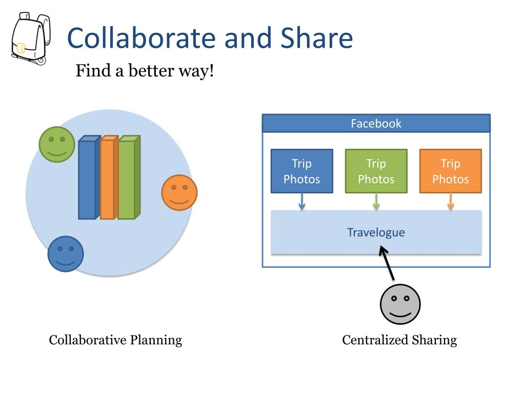 Collaborate and Share