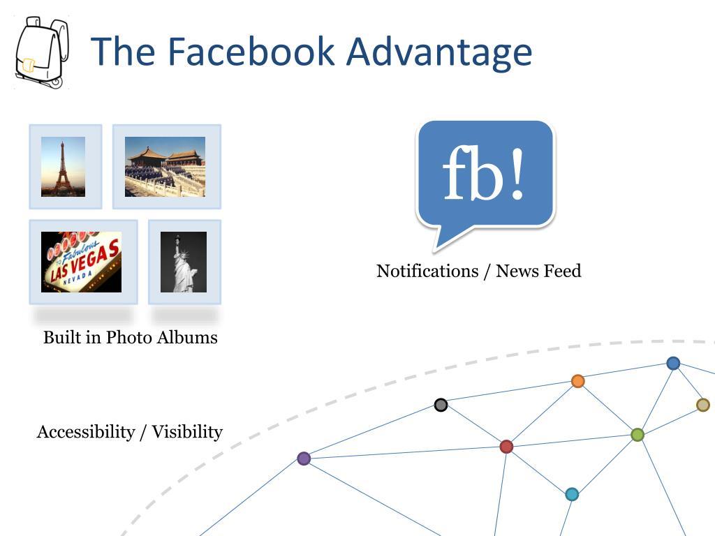 The Facebook Advantage