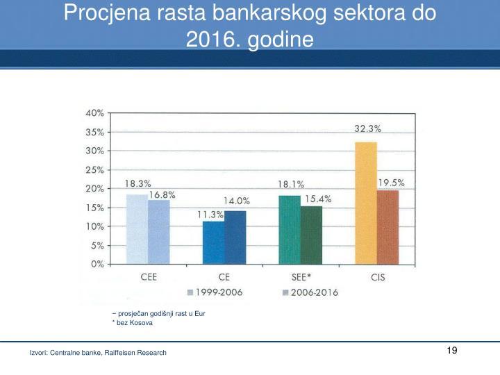 Procjena rasta bankarskog sektora do 2016. godine