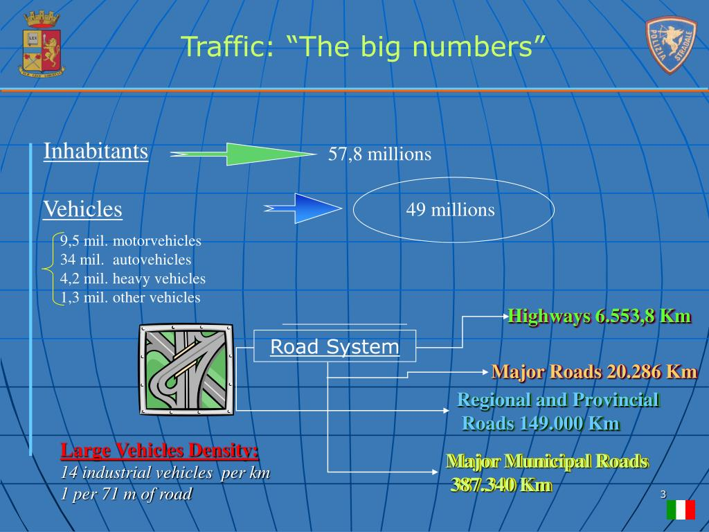 """Traffic: """"The big numbers"""""""