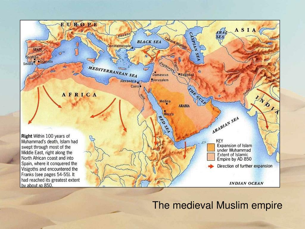 The medieval Muslim empire