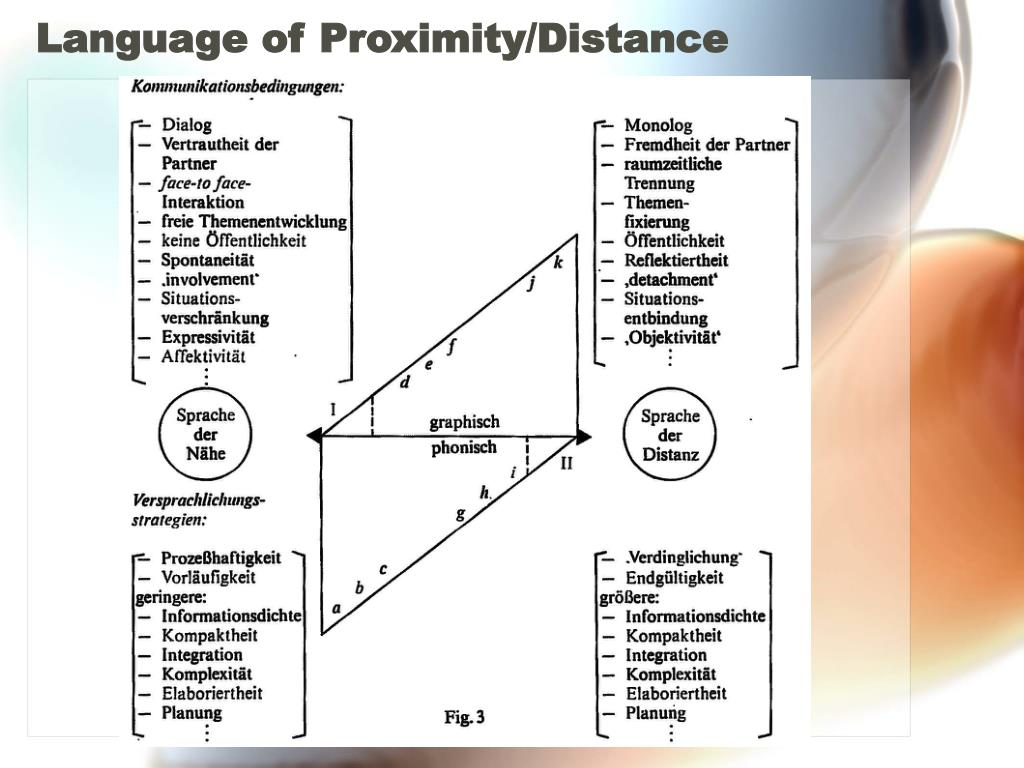 Language of Proximity/Distance