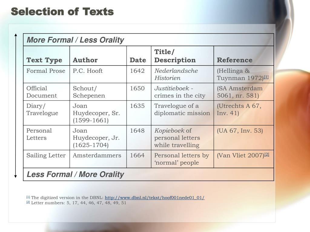 Selection of Texts