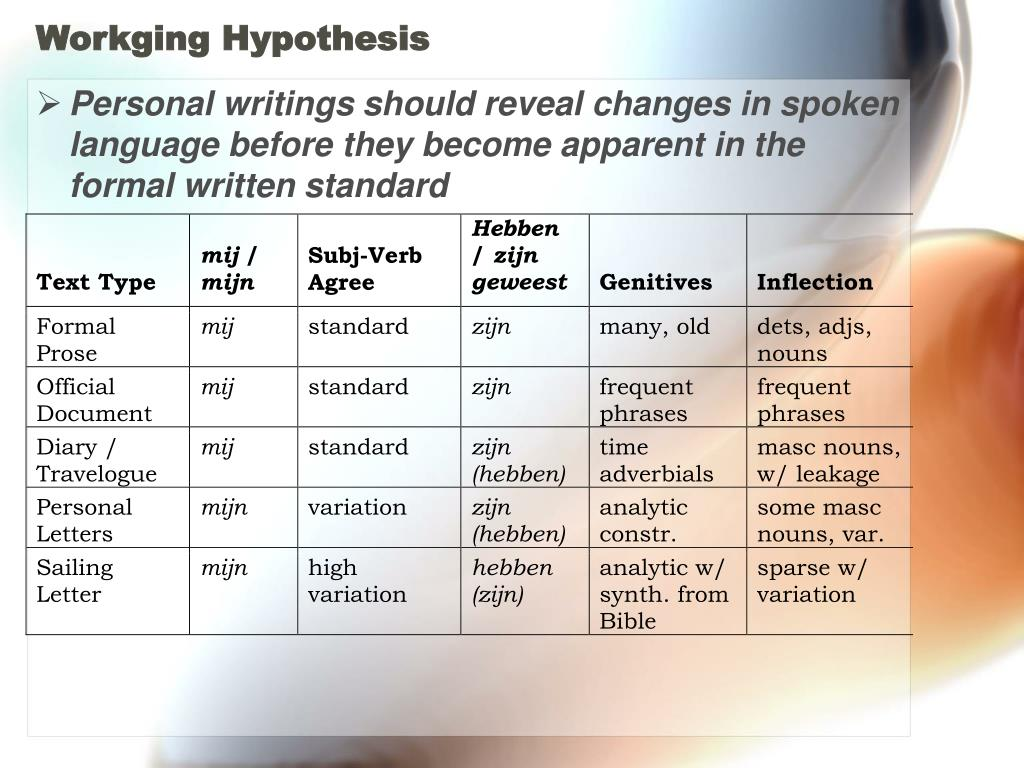 Workging Hypothesis