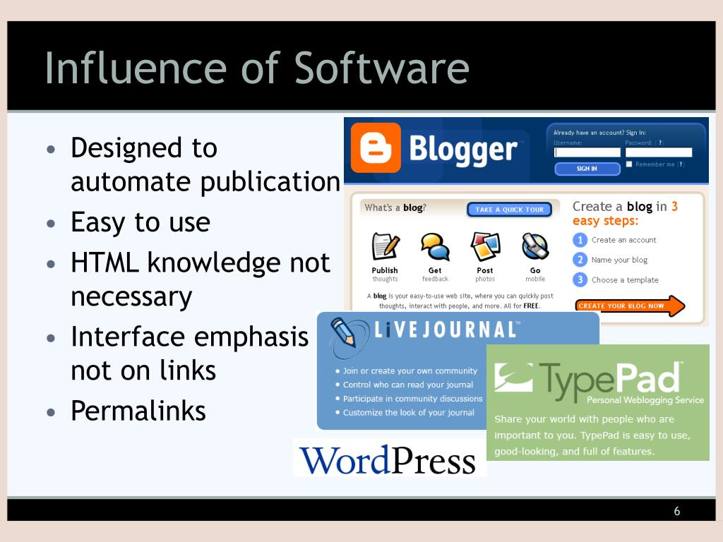 Influence of Software
