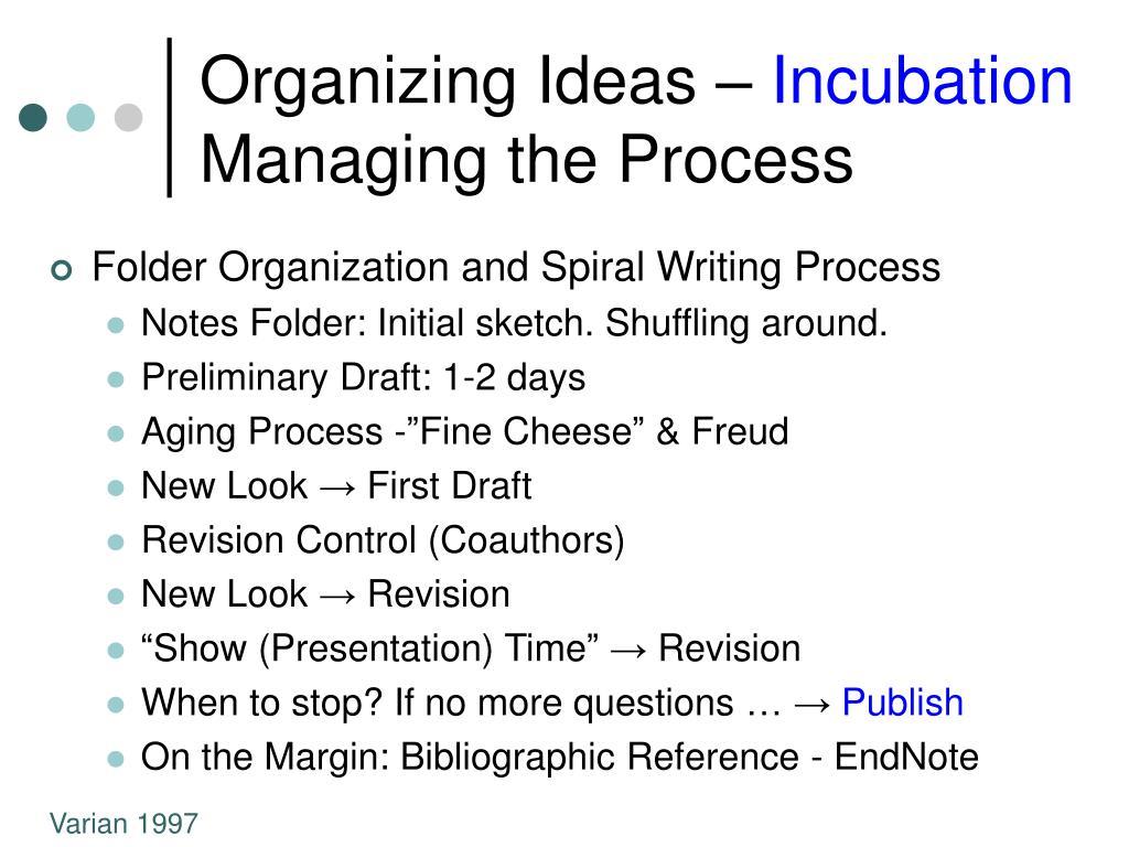 Organizing Ideas –