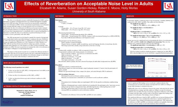 Effects of Reverberation on Acceptable Noise Level in Adults