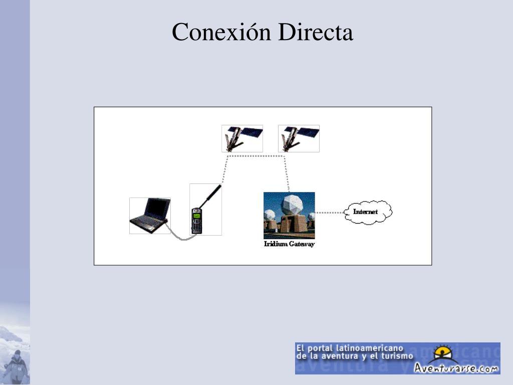 Conexión Directa