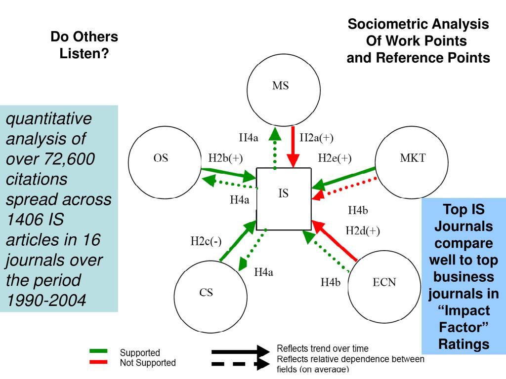Sociometric Analysis