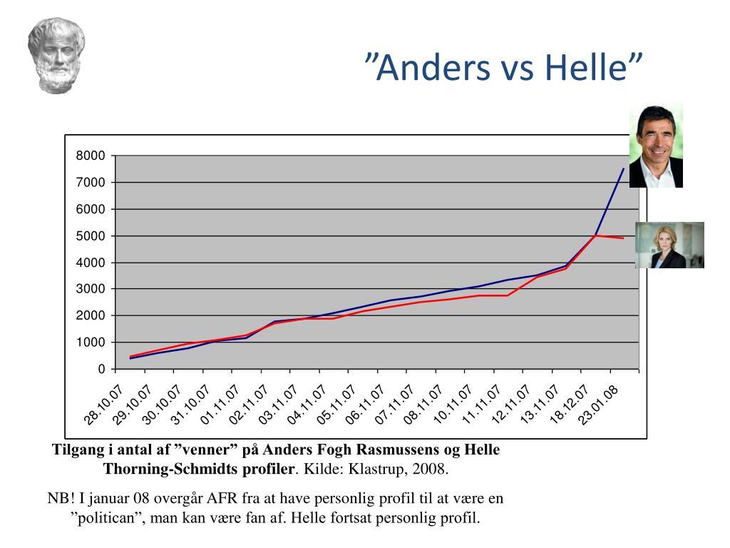 """""""Anders vs Helle"""""""